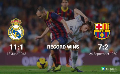 El Clásico : The biggest club game in the world