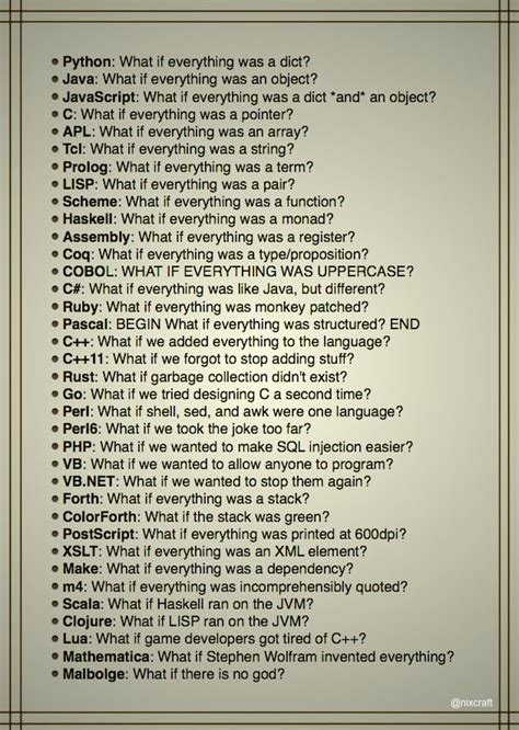 """""""What if?"""" - The inspiration for every programming"""