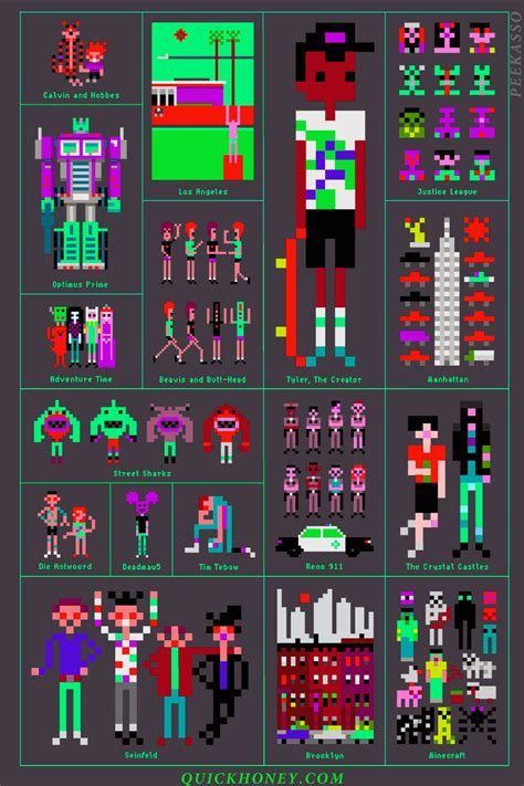 Mincraft graphic design pixel GIF on GIFER - by Thordigamand